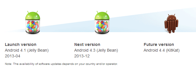 xperia kitkat confirmed