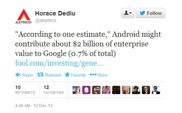 Androids Contrbutrion