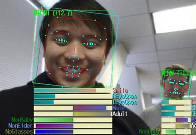 Face Recognition Women