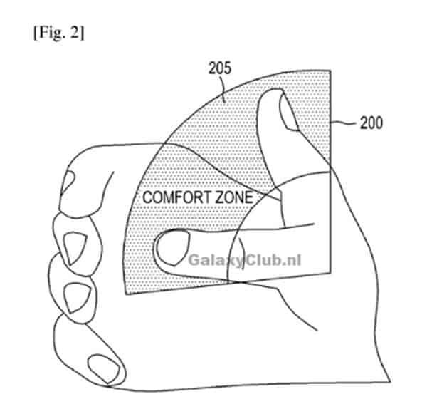 Patent Comfort Zone 4