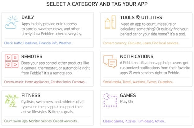 Pebble App Store Categories