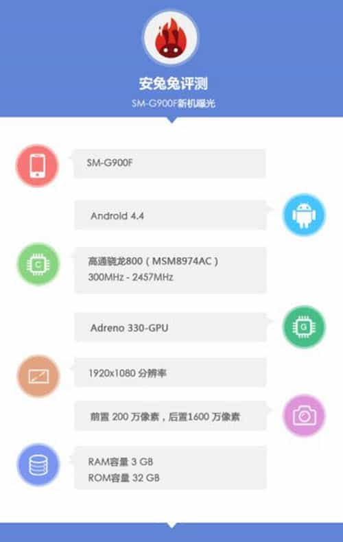 S5 benchmarks