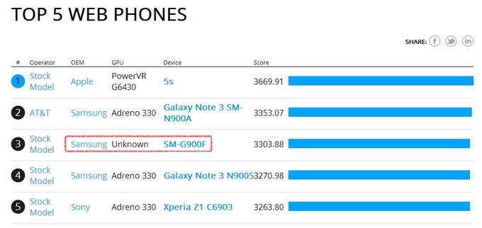 SM-G900F-Galaxy-S5-2