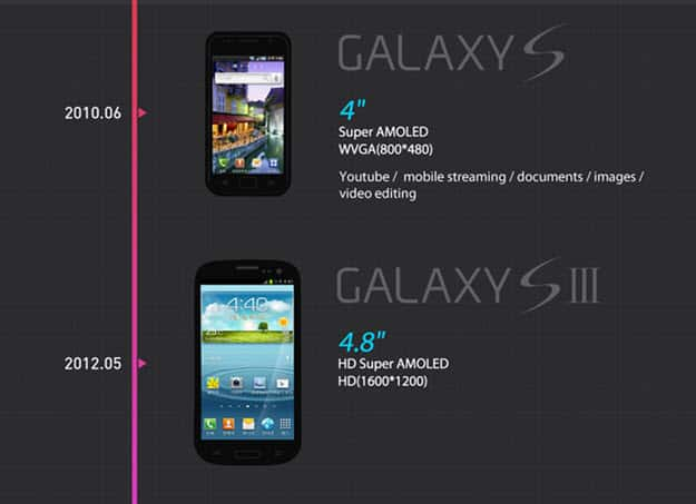 Samsung Info Display 4