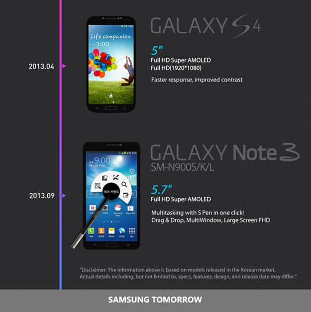 Samsung Info Display 5