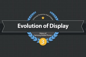 Samsung Gives us an Infographic on the Evolution of Their Displays