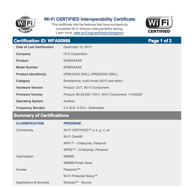HTC M8 WIfi Certification