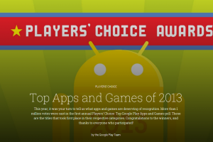 Google Awards Their 'Players Choice' App Awards – You Might Be Surprised Who Won!