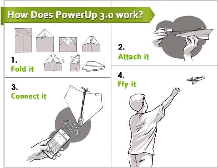 powerup 3-3