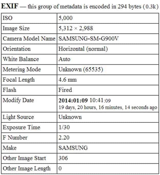 EXIF S5 Camera