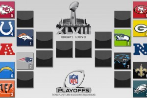 Featured: Top 10 Best Android NFL Apps to Live Stream Playoff Games