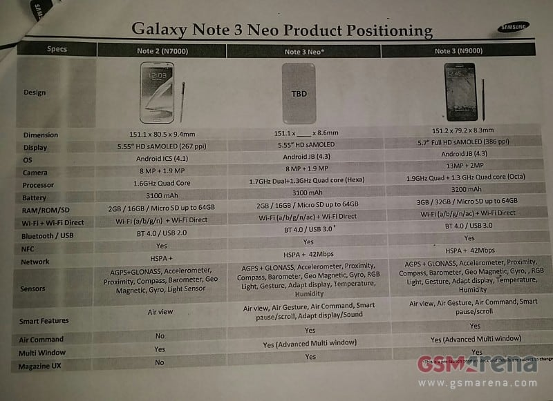 Samsung-Galaxy-Note-3-Neo-sheet-1