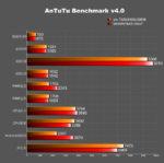 Samsung-Galaxy-Tab-Pro-10.1-SM-T520-specs-and-benchmark-score (1)