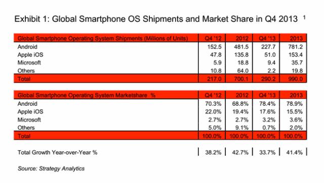 market-share-2013