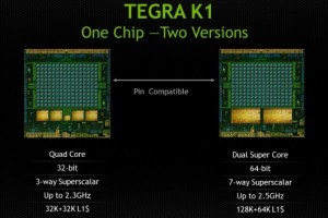 Nvidia's Tegra K1 Shows the Snapdragon 800 and Intel Chips What It's Made of in Benchmarks