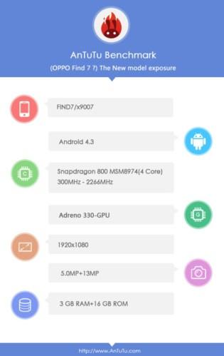 AnTuTu-Oppo-Find-7-Benchmarks