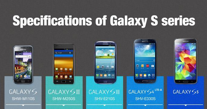 GalaxyScomparison