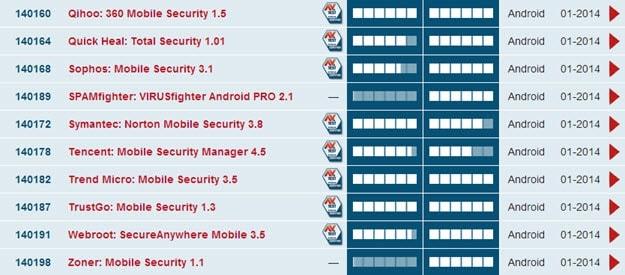 Virus Apps 2