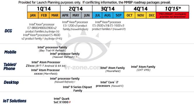 intel_2014_product_launch-665x370-1
