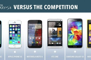 Samsung Galaxy S5 vs iPhone 5S vs Motorla Moto X vs HTC One Vs Nokia Lumia 1020