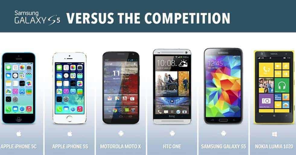 nokia lumia 1020 vs iphone 5s. samsung galaxy s5 vs iphone 5s motorla moto x htc one nokia lumia 1020 | androidheadlines.com iphone 5s