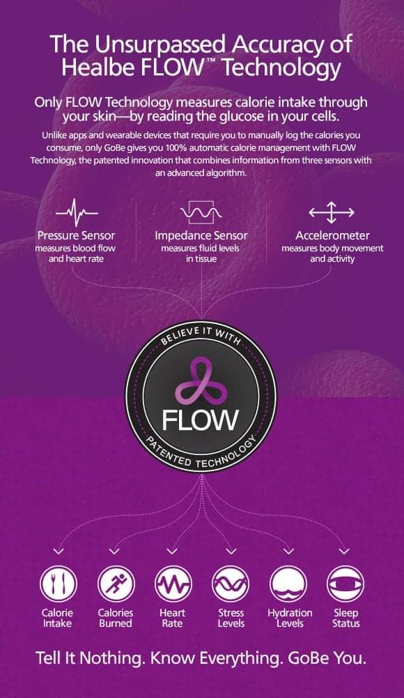 20140303143345 flow