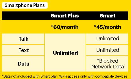 sprint-smart-prepaid