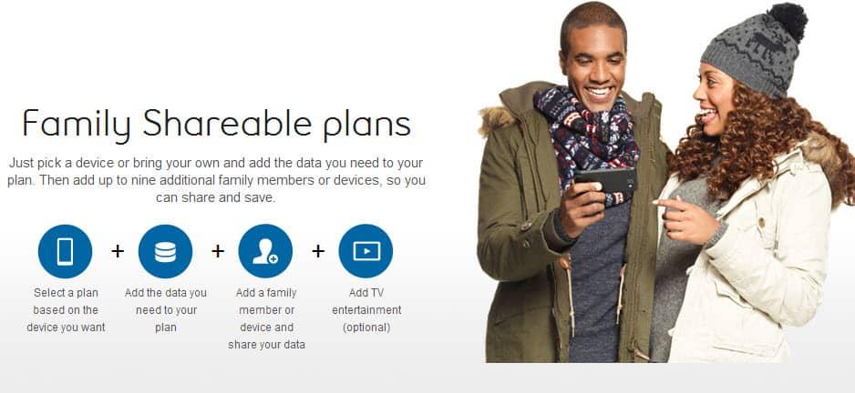 Bell Family Share Plans