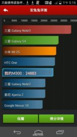 Huawei-Ascend-P7-leaked-benchmark (1)