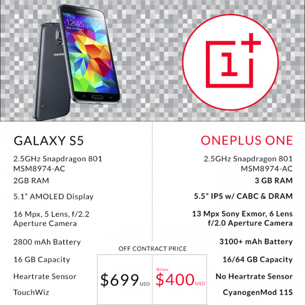 OnePlus-One-vs-Samsung-Galaxy-S5