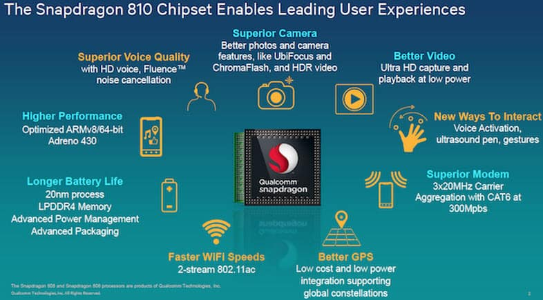 Qualcomm 2015 features