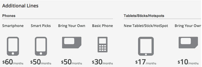 Rogers Pricing