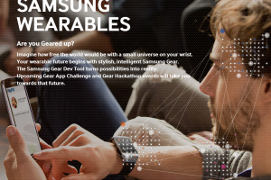 $1,250,000 In Prize Money Up For Grabs In Samsung's Gear App Challenge