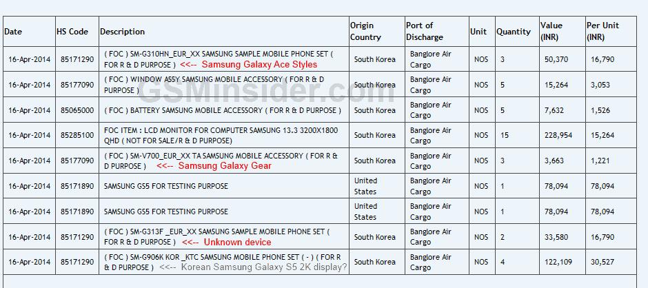Samsung Zauba 1