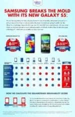 SquareTrade Breakability SamsungS5 INFO