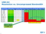 USB-AV-3.1-05