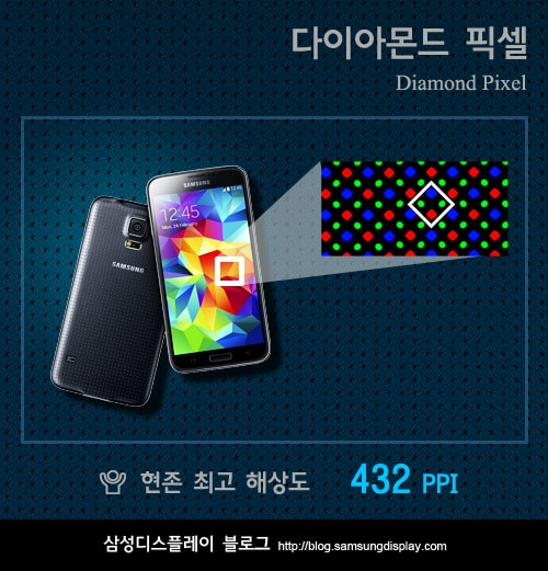 galaxy s5 screen 3
