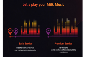Samsung's Milk Service to Feature Premium Subscription Model, Ads in the Future?