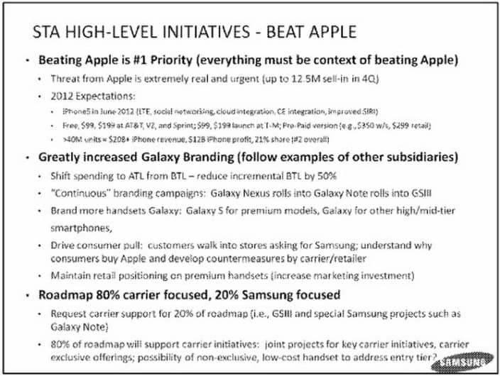samsung-apple-beat