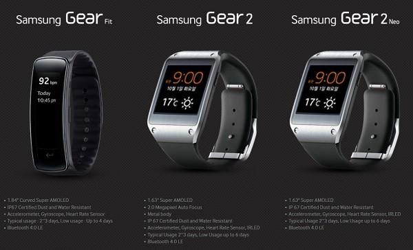 samsung-gear-2-neo-fit