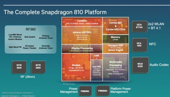 snapdragon-8101