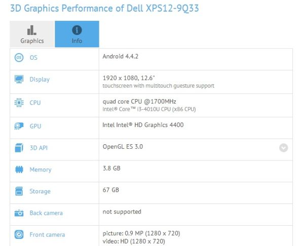 Dell-XPS-12-AH
