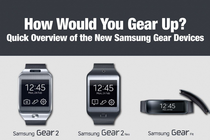 Gear-Infographic