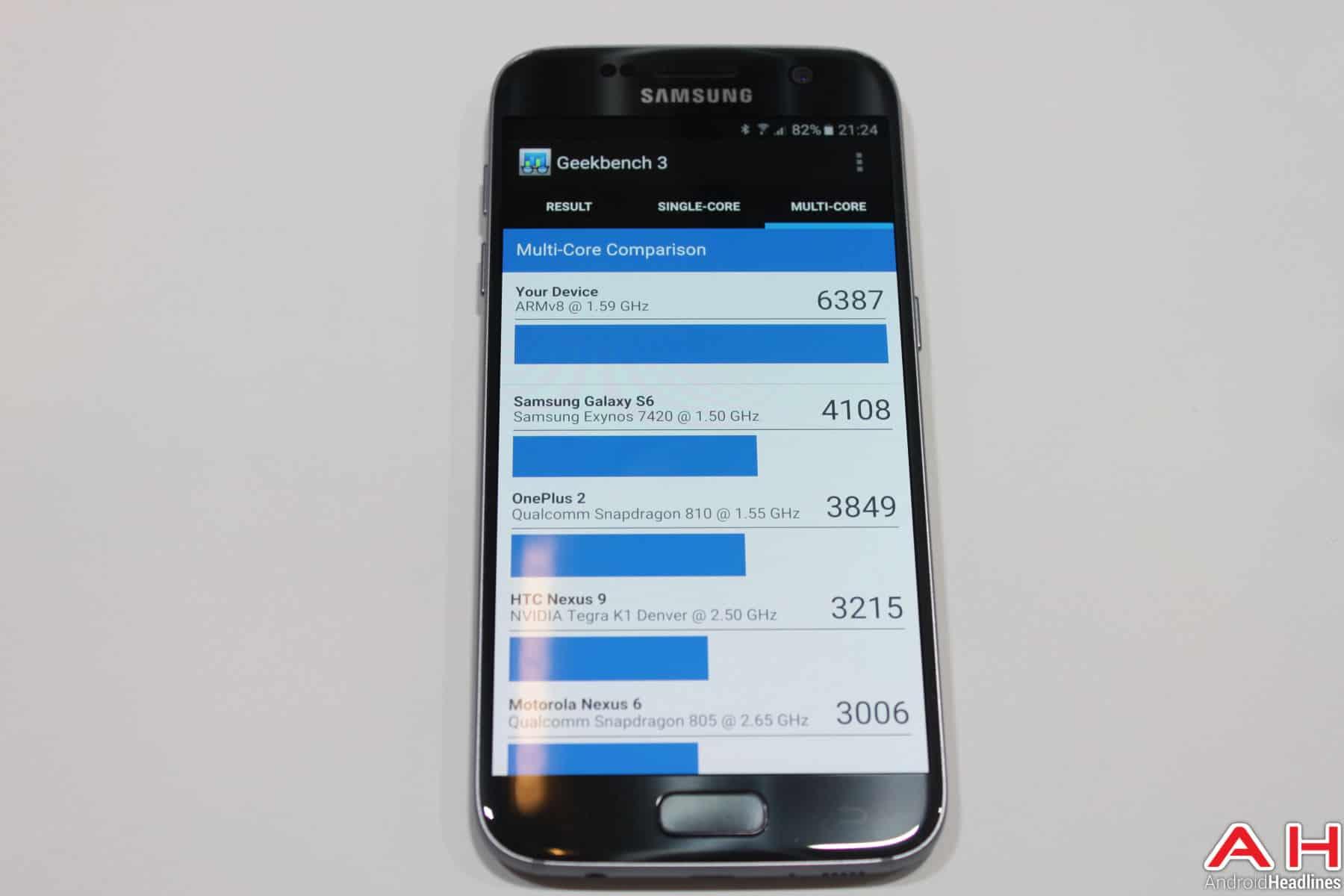 Samsung Galaxy S7 Benchmark Geekbench 3