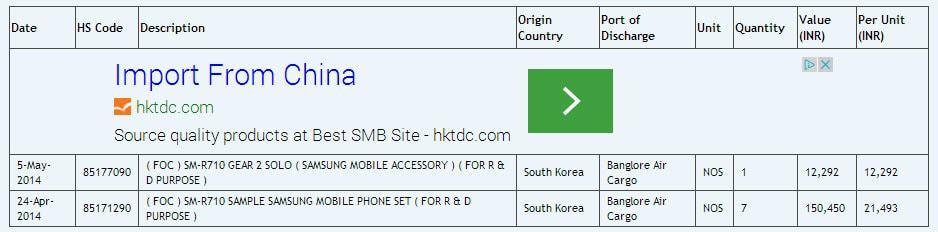 Samsung Gear 2 Solo Paperwork