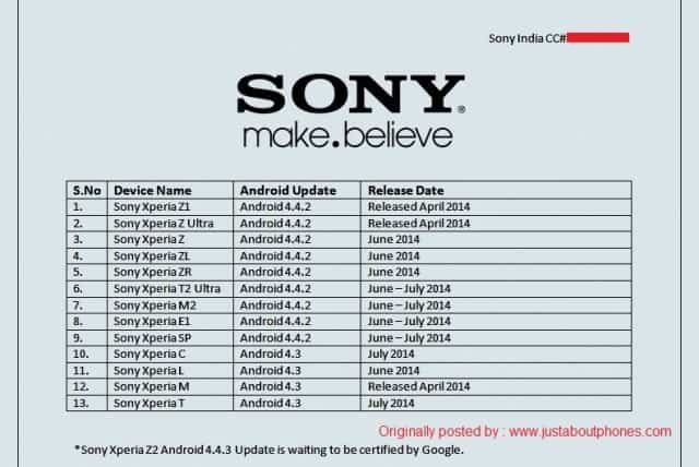 Sony-CC-India-upate1-640x428