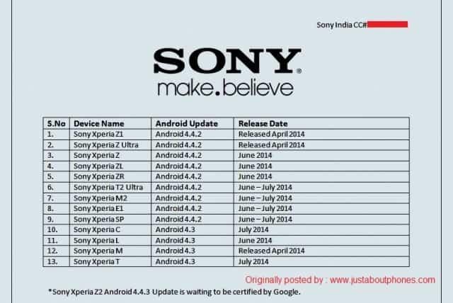 Sony-CC-India-upate1-640x428