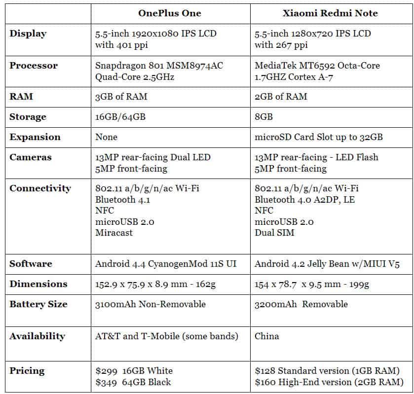 Xiaomi-Redmi-Note-Specs.jpg