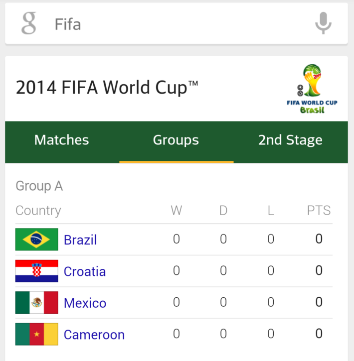 google now fifa
