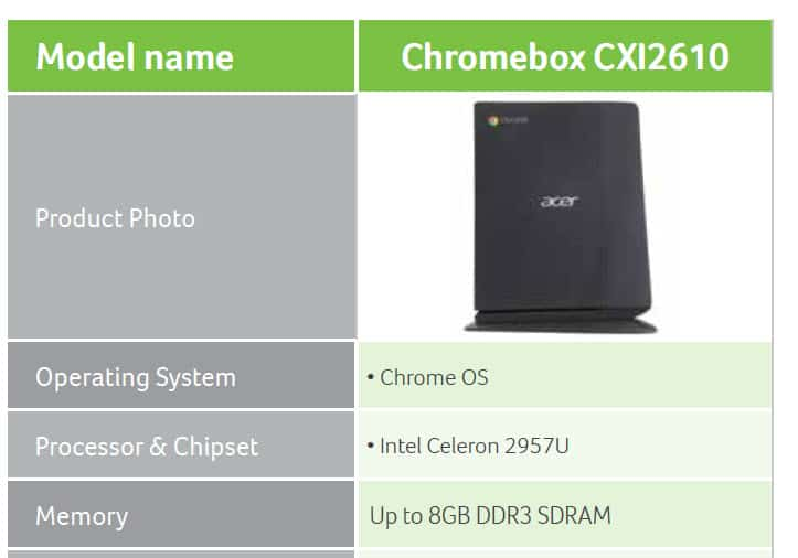 Chromebox-CXI2610
